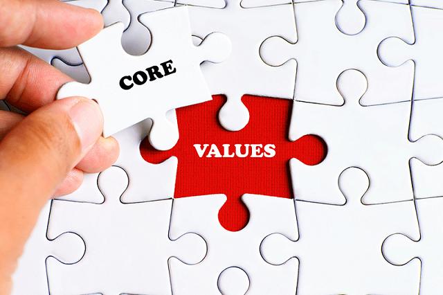 Giá trị cốt lõi của Training Teambuilding đem lại.